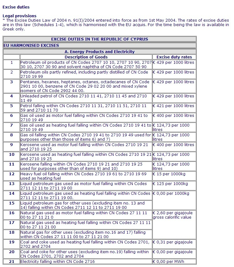 Motor vehicle excise for Jamaica customs duty on motor vehicles